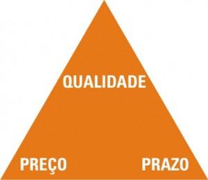 josetelmo-triangulo-de-trabalho